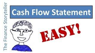 Cash Flow Statement explained
