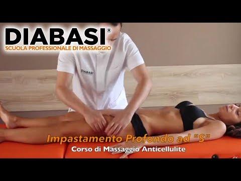 Corsetto per una spina dorsale kifoz