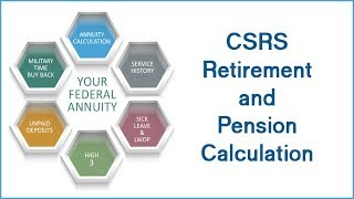 CSRS Retirement and Pension Calculation