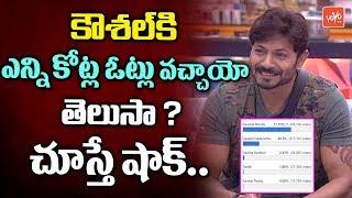Bigg Boss Telugu Season 2 | Kaushal Gets Huge Votes | Kaushal Army | YOYO TV Channel