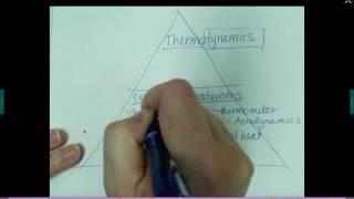 Vocabulary Triangle Instructions