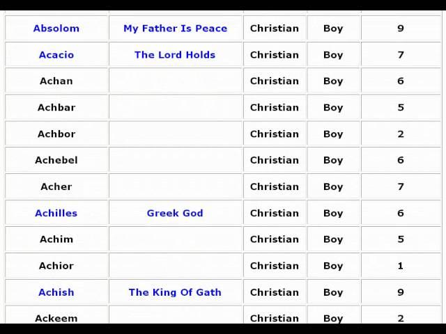 imágenes de unique biblical baby boy names