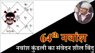 What is 64th Navamsha? (Hindi)