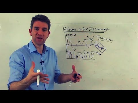 mp4 Trading Forex Volume, download Trading Forex Volume video klip Trading Forex Volume