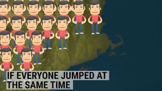 What would happen if everyone on Earth jumped at the same time