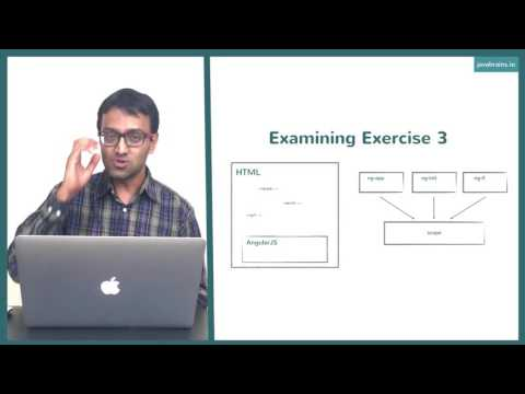 Thinking in Angular1 14 - Introducing Scope - YouTube