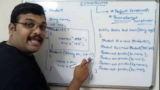CONSTRUCTORS - JAVA PROGRAMMING