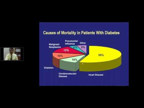 Πόνος στην κρέμα διαβήτη στα πόδια