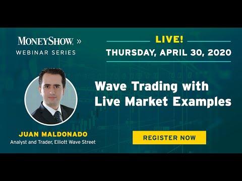 Elliott Wave Trading with Live Market Examples | Juan Maldonado ...