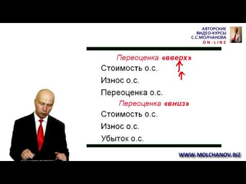9.  Переоценка основных средств.  Резерв сомнительных долгов