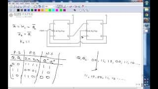 GATE 2009 ECE Output sequence of given sequential circuit, 2 bit counter