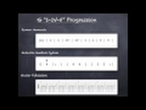 I made a youtube channel to help you learn!  This play-along is for a G 1-4-5 progression. Don't know what that is? Send me a message!