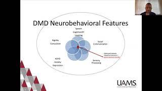 MDA Engage: Mental Health and Duchenne Muscular Dystrophy
