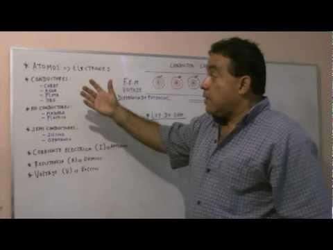 Fundamentos Basicos de Electricidad y Electronica Parte 1