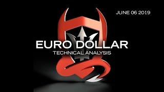 Euro Dollar Technical Analysis (EUR/USD) : A little less conversation a little more action...