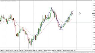 NZD/USD NZD/USD Technical Analysis for September 20, 2017 by FXEmpire.com