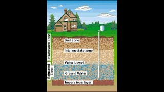 Water Softener for Well Water How to Size it Properly.