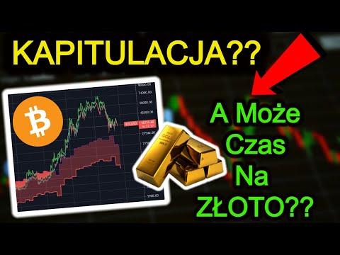 Bitcoin kereskedési alkalmazások