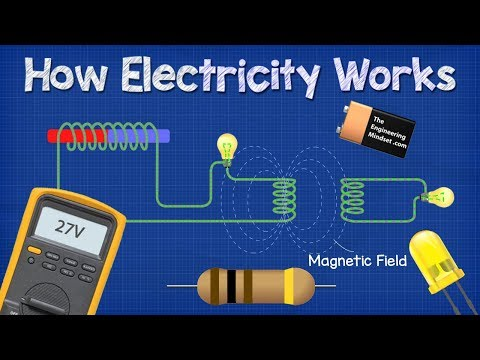 How ELECTRICITY works - working principle