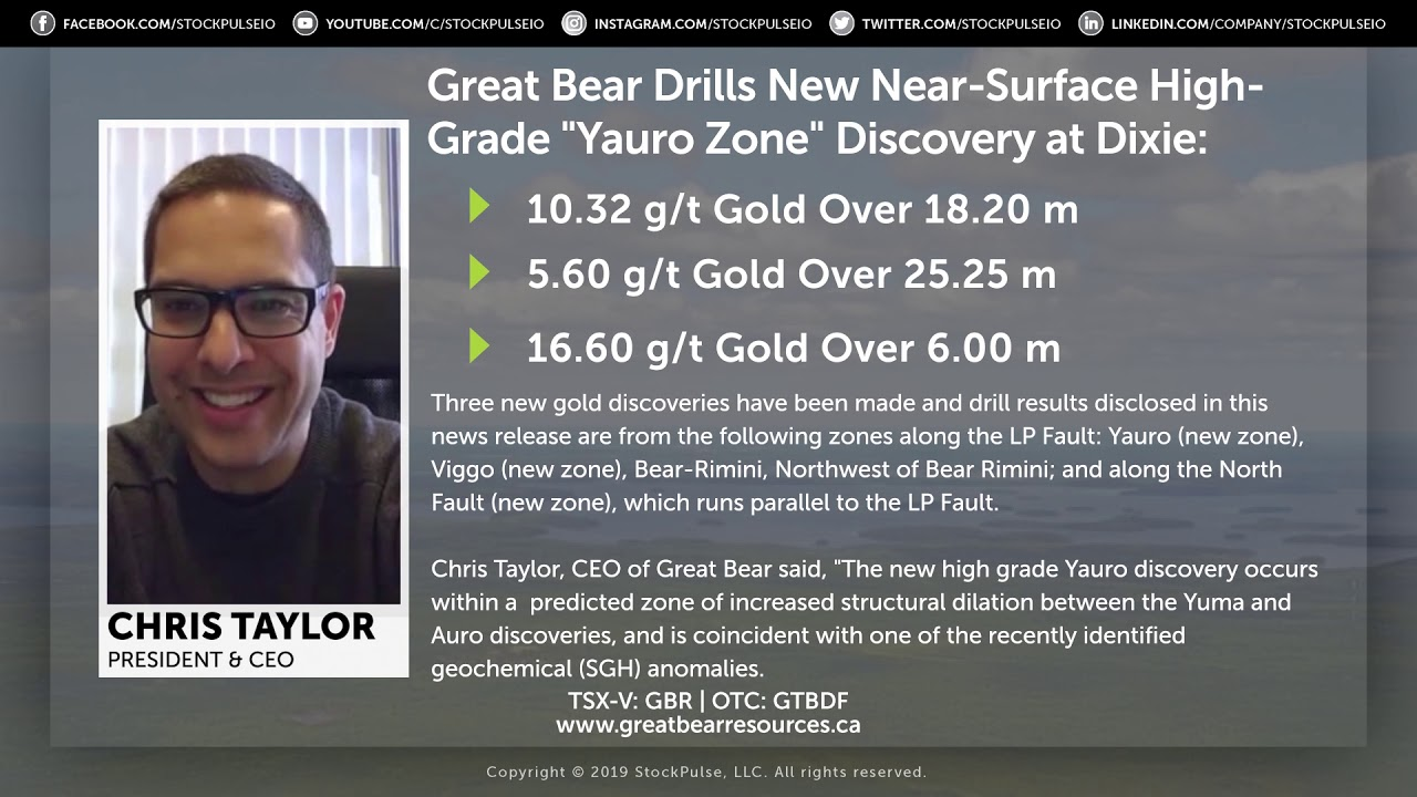 "Great Bear Drills New Near-Surface High-Grade ""Yauro Zone"" Discovery at Dixie"