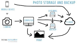A Guide to NAS for Photography and Videography Get it Right Frist