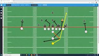 I Formation ISO Play to the 3-man Surface