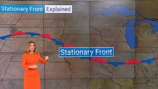 Stationary Fronts | Weather Wisdom