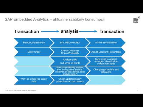 Your way to analytics with SAP
