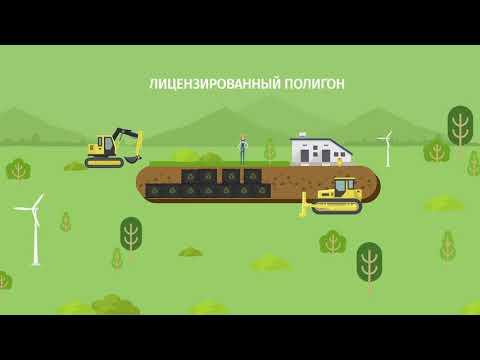 Просто разделяй! Почему раздельный сбор мусора спасёт планету? Узнай больше про раздельный сбор отходов! #ЗеленаяБашкирия, ТКО