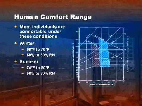 Presentation - Thermal Comfort