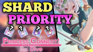 Princess Connect Re:Dive - Shard Priority, Stamina Refresh thoughts, and Giveaway winners 7.5k
