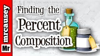 Calculating Percent Composition And Empirical Formulas