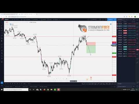 Trading opzioni binarie topoption