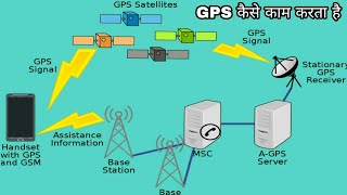 GPS कैसे काम करता है, what is GPS and how it works