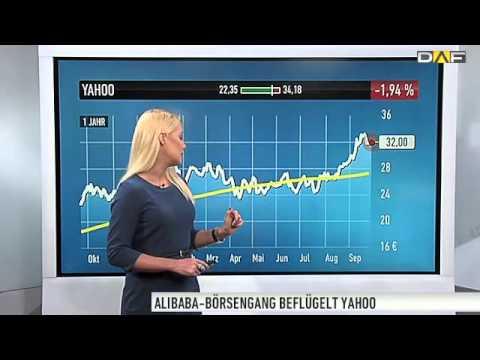 Trading software kostenlos deutsch