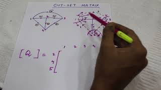 GRAPH THEORY|Circuit Theory| CUT SET MATRIX | PART-IV | B.Tech| Learning Mantra