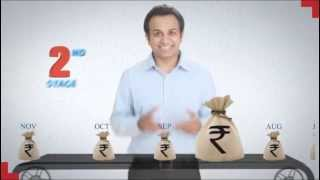 Retirement Planning with HDFC Life