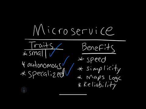 Learn what a Microservice is
