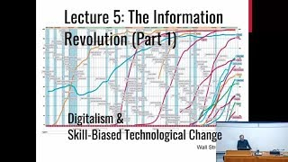 The Information Revolution (Part 1): Digitalism & Skill-Biased Technological Change - Lecture 5