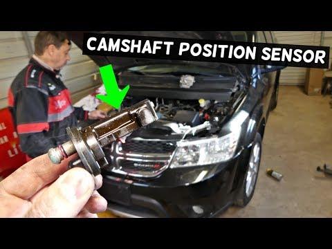 Camshaft - новый тренд смотреть онлайн на сайте Trendovi ru