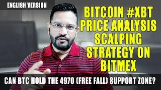 Can BTC hold the 4970 FREE FALL support Level? BTC Daily 0.1 BTC Profit Scalping Strategy in English