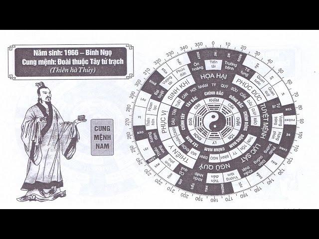 TỬ VI NAM SINH NĂM 1966 – BÍNH NGỌ CUNG MỆNH PHONG THỦY HỢP TUỔI GÌ?