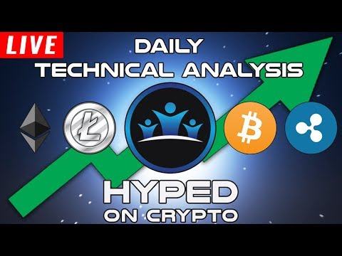 Crypto'N'Chill – Daily Cryptocurrency Technical Analysis & Learning