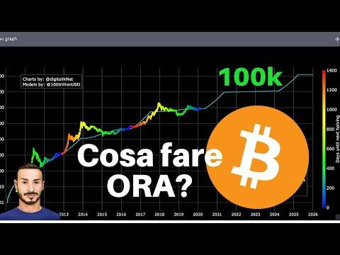 Bitcoin dinamikas grafiks