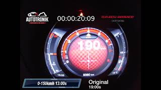 Abarth 595 Competizione 180Hp - Stage 2 218 Hp Test 0-100-200kmh