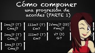 Explanation of progressions based on the Major scale