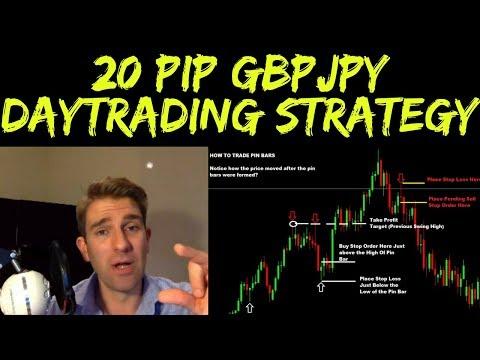 Corsi trading opzioni binarie online gratuiti