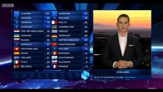Eurovision 2014 Full Voting BBC ( Graham Norton Commentary )