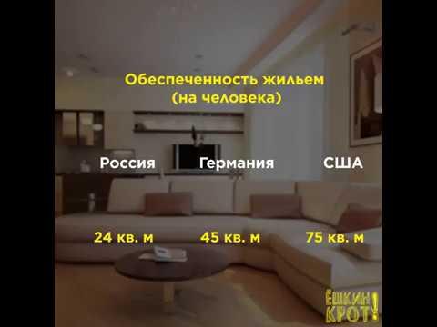 Минимальная норма жилья в современной России (6 кв. м)