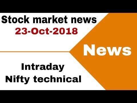 Stock market news - 23-Oct-2018 - Tata sons, tejas network, jubilant life, rbl bank, affle ind 🔥🔥